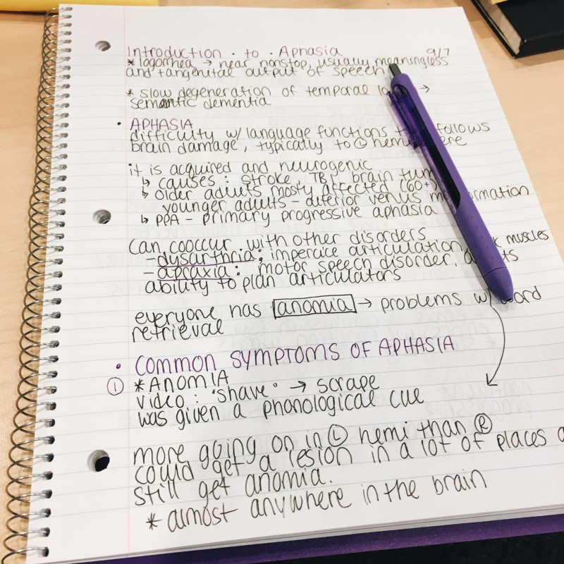 aphasia notes